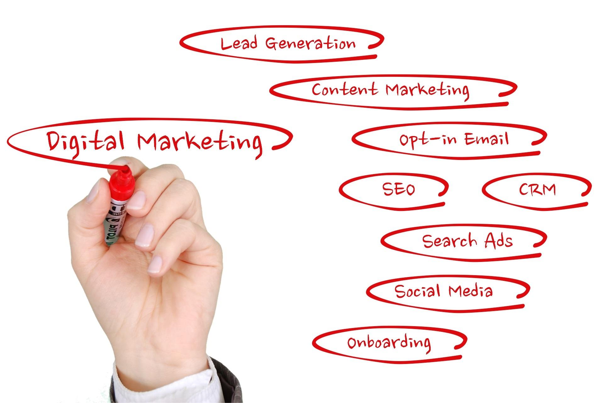 Varios conceptos de marketing digital escritos con marcador rojo